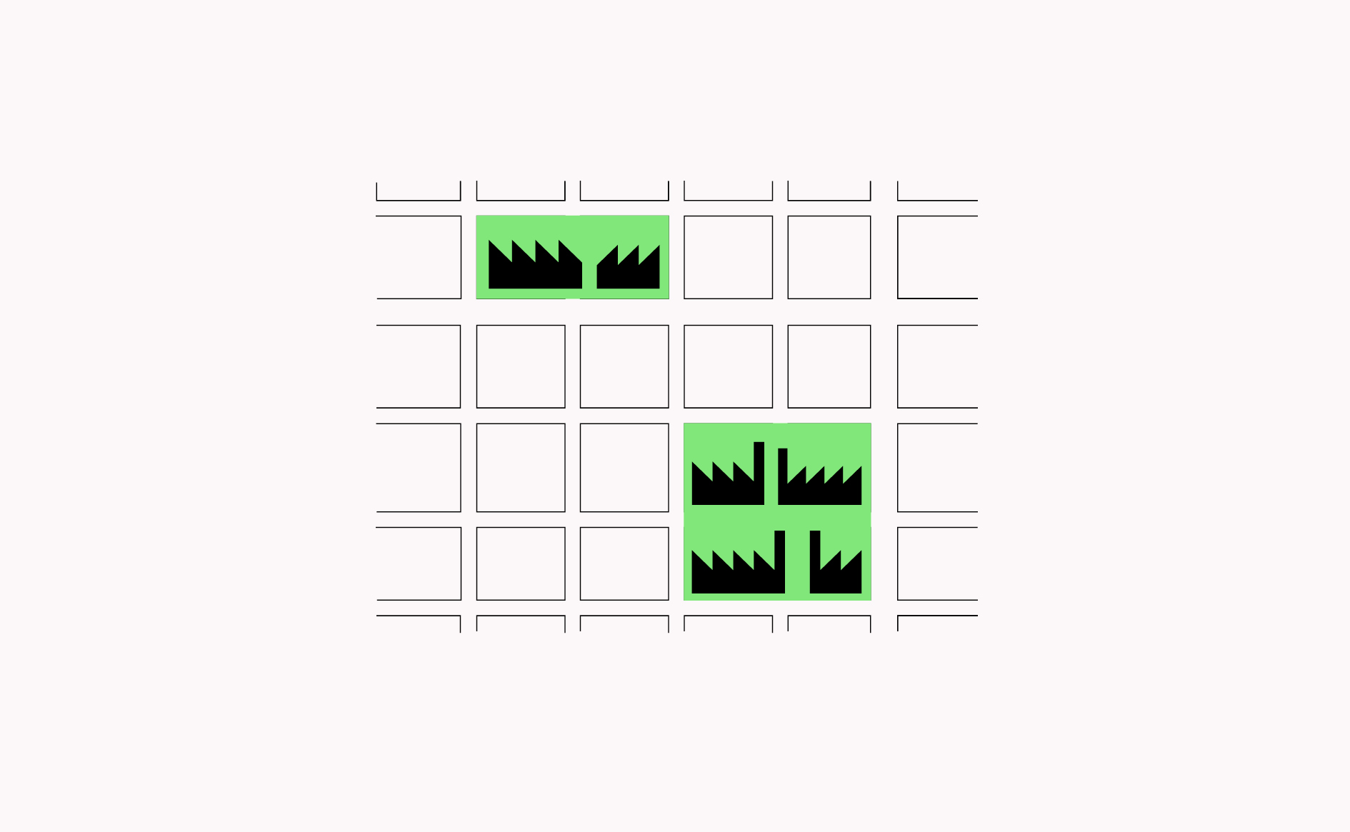 N.4 Clustering Similar Making